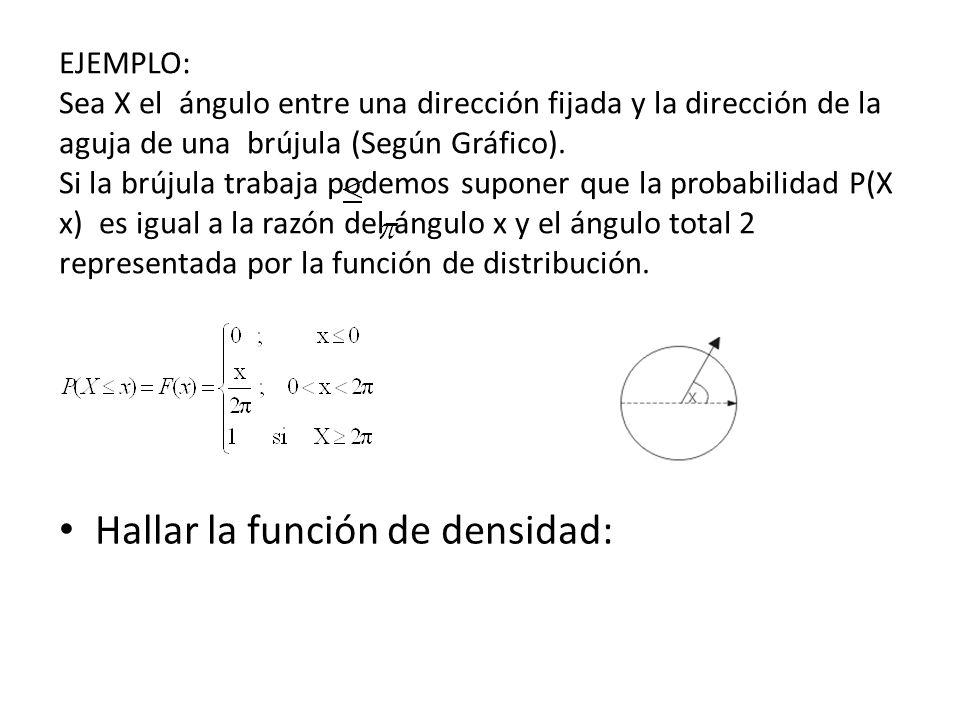 EJEMPLO: Sea X el ángulo entre una dirección fijada y la dirección de la aguja de una brújula (Según Gráfico). Si la brújula trabaja podemos suponer q
