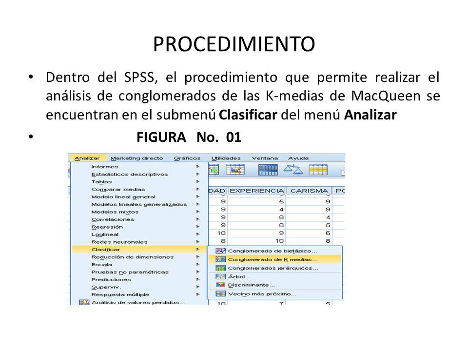 PROCEDIMIENTO Dentro del SPSS, el procedimiento que permite realizar el análisis de conglomerados de las K-medias de MacQueen se encuentran en el subm