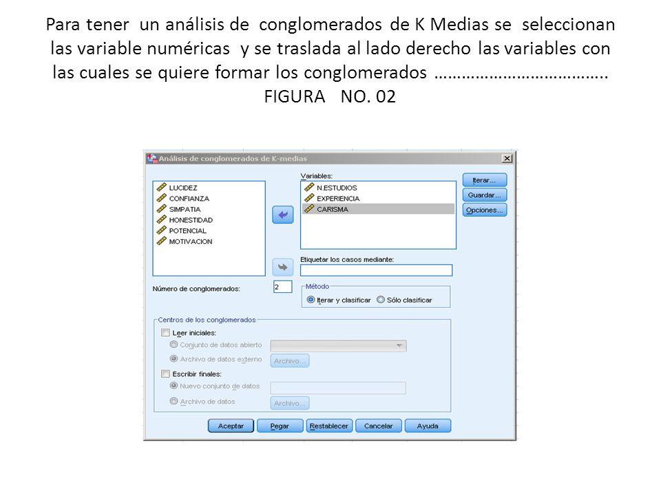 Para tener un análisis de conglomerados de K Medias se seleccionan las variable numéricas y se traslada al lado derecho las variables con las cuales s