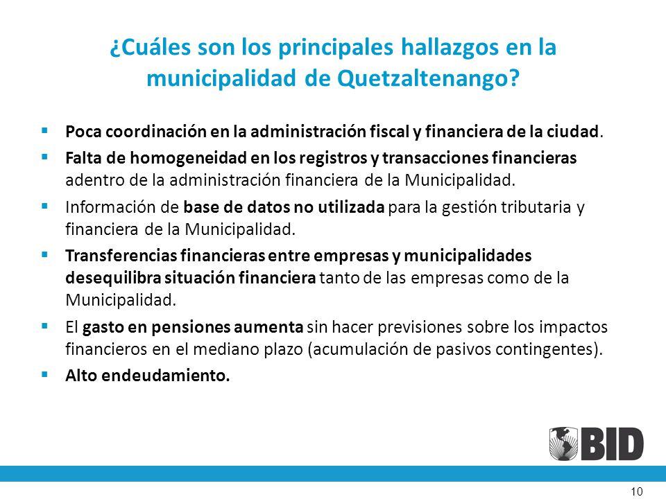 ¿Cuáles son los principales hallazgos en la municipalidad de Quetzaltenango.