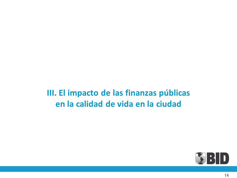 III. El impacto de las finanzas públicas en la calidad de vida en la ciudad 14
