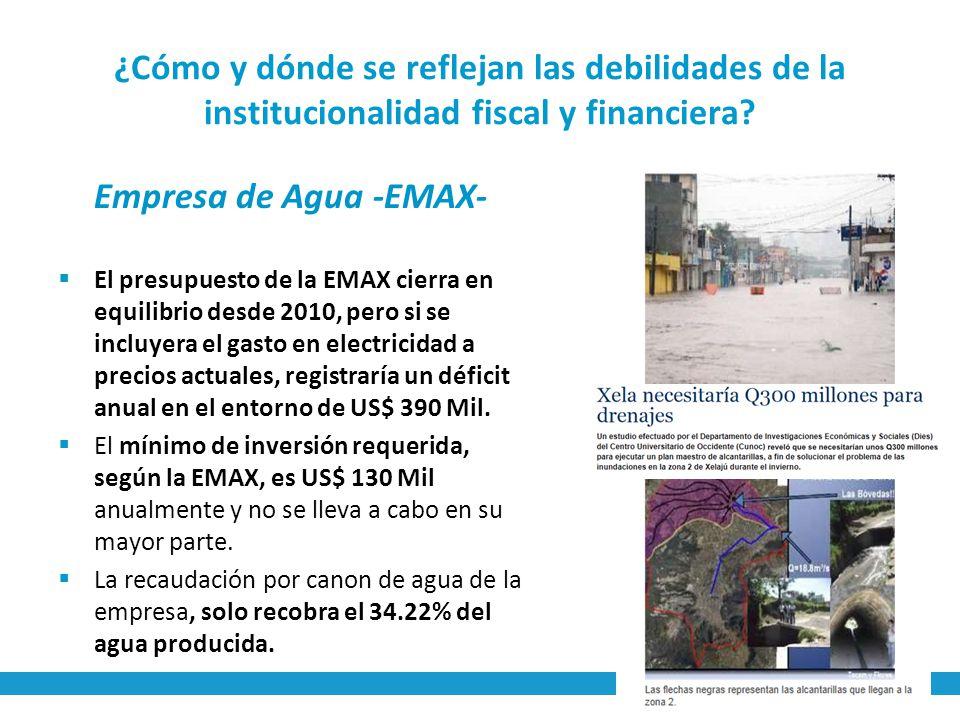 Empresa de Agua -EMAX- El presupuesto de la EMAX cierra en equilibrio desde 2010, pero si se incluyera el gasto en electricidad a precios actuales, registraría un déficit anual en el entorno de US$ 390 Mil.