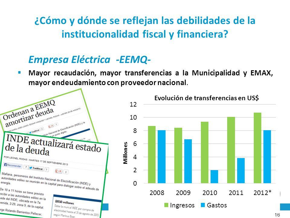 Empresa Eléctrica -EEMQ- Mayor recaudación, mayor transferencias a la Municipalidad y EMAX, mayor endeudamiento con proveedor nacional.