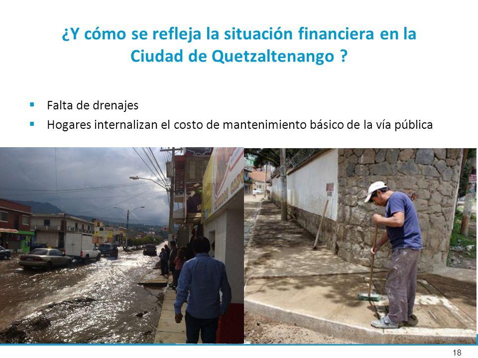 18 ¿Y cómo se refleja la situación financiera en la Ciudad de Quetzaltenango .