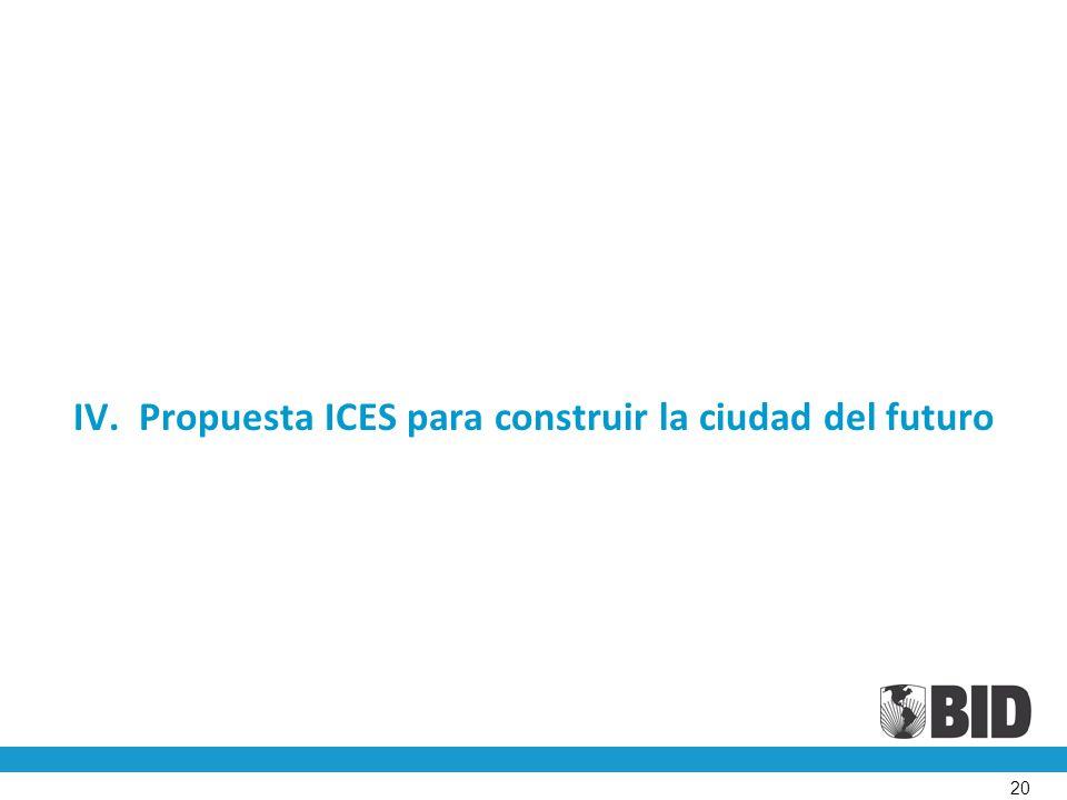 IV. Propuesta ICES para construir la ciudad del futuro 20