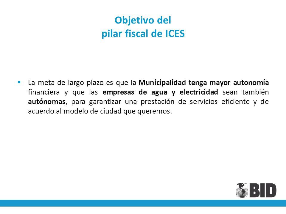 Objetivo del pilar fiscal de ICES La meta de largo plazo es que la Municipalidad tenga mayor autonomía financiera y que las empresas de agua y electricidad sean también autónomas, para garantizar una prestación de servicios eficiente y de acuerdo al modelo de ciudad que queremos.