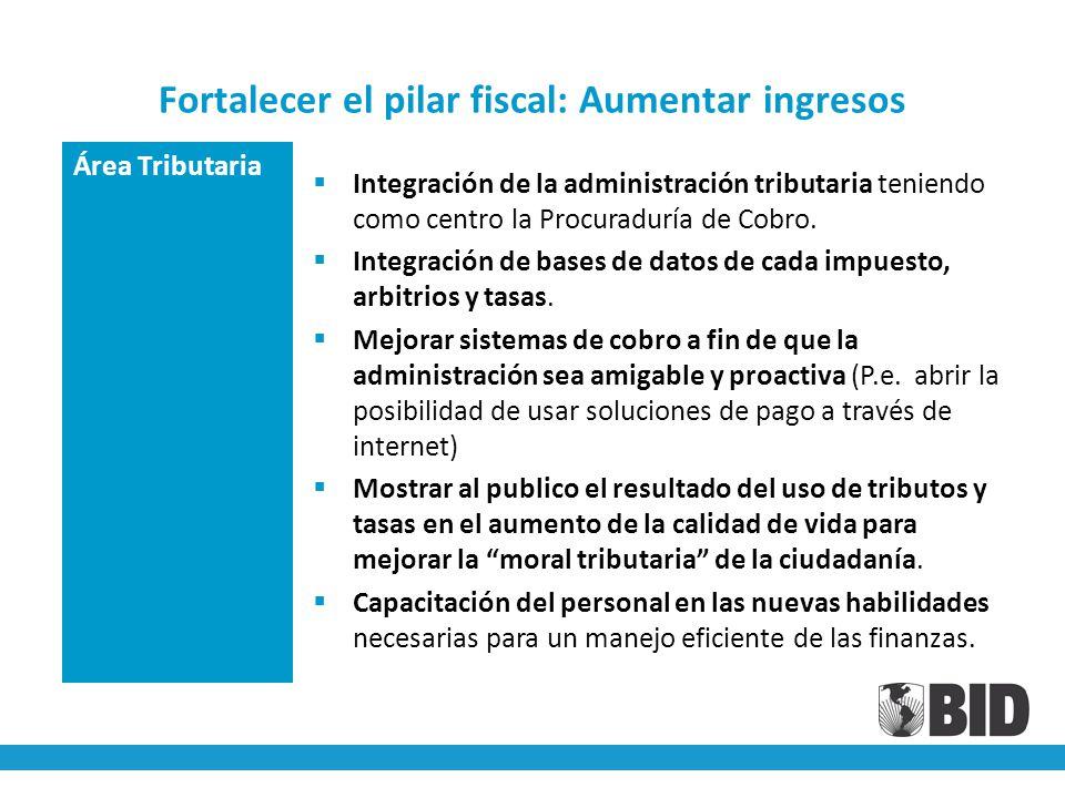 Fortalecer el pilar fiscal: Aumentar ingresos Integración de la administración tributaria teniendo como centro la Procuraduría de Cobro.