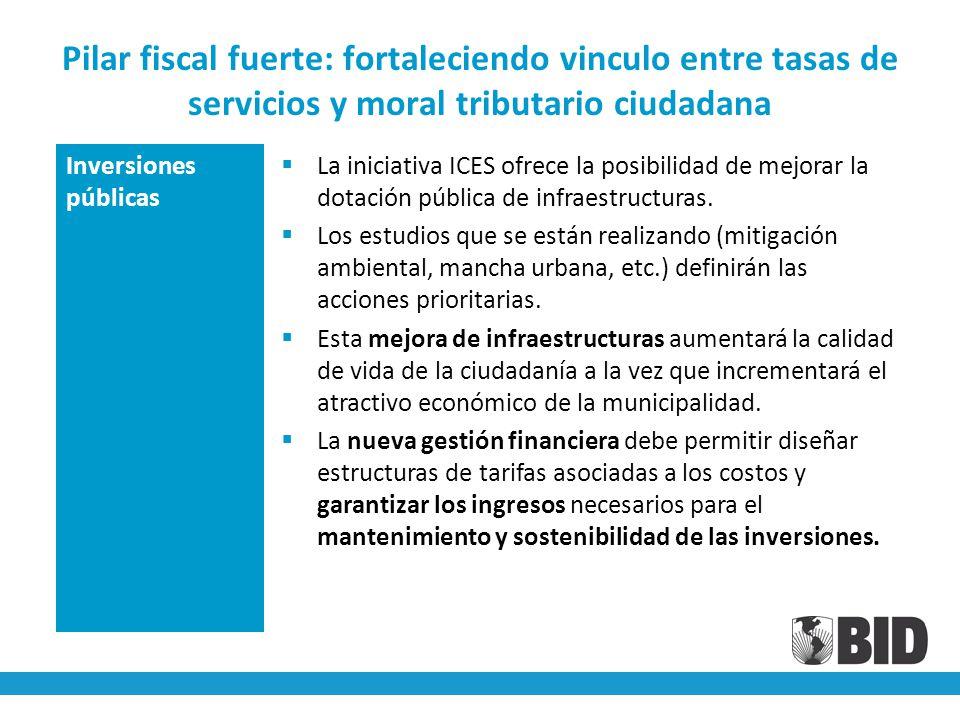 La iniciativa ICES ofrece la posibilidad de mejorar la dotación pública de infraestructuras.