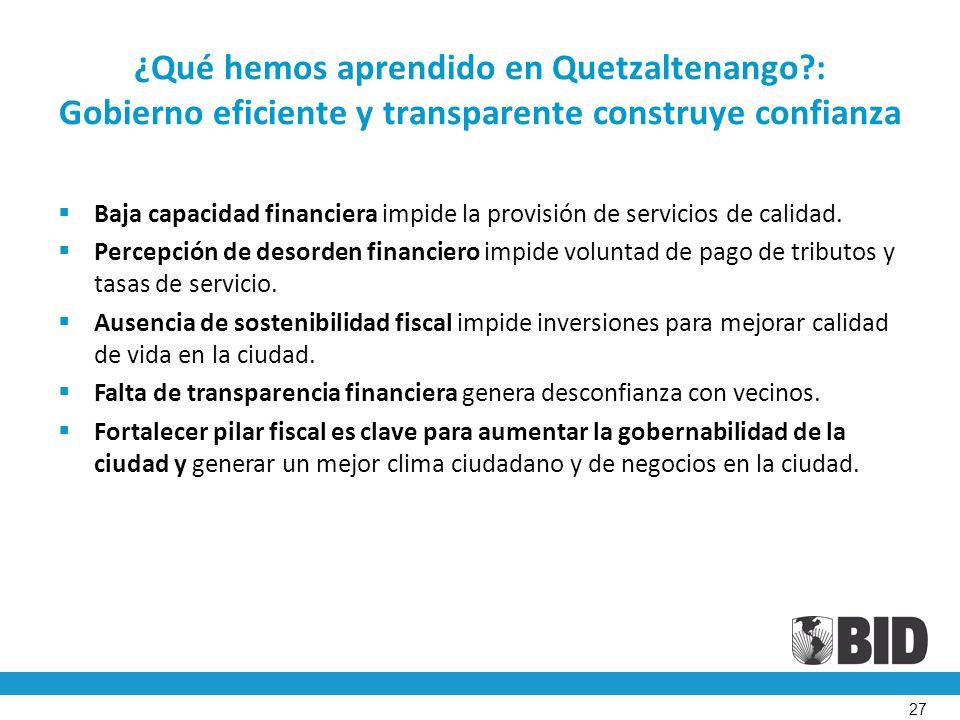 ¿Qué hemos aprendido en Quetzaltenango?: Gobierno eficiente y transparente construye confianza Baja capacidad financiera impide la provisión de servicios de calidad.