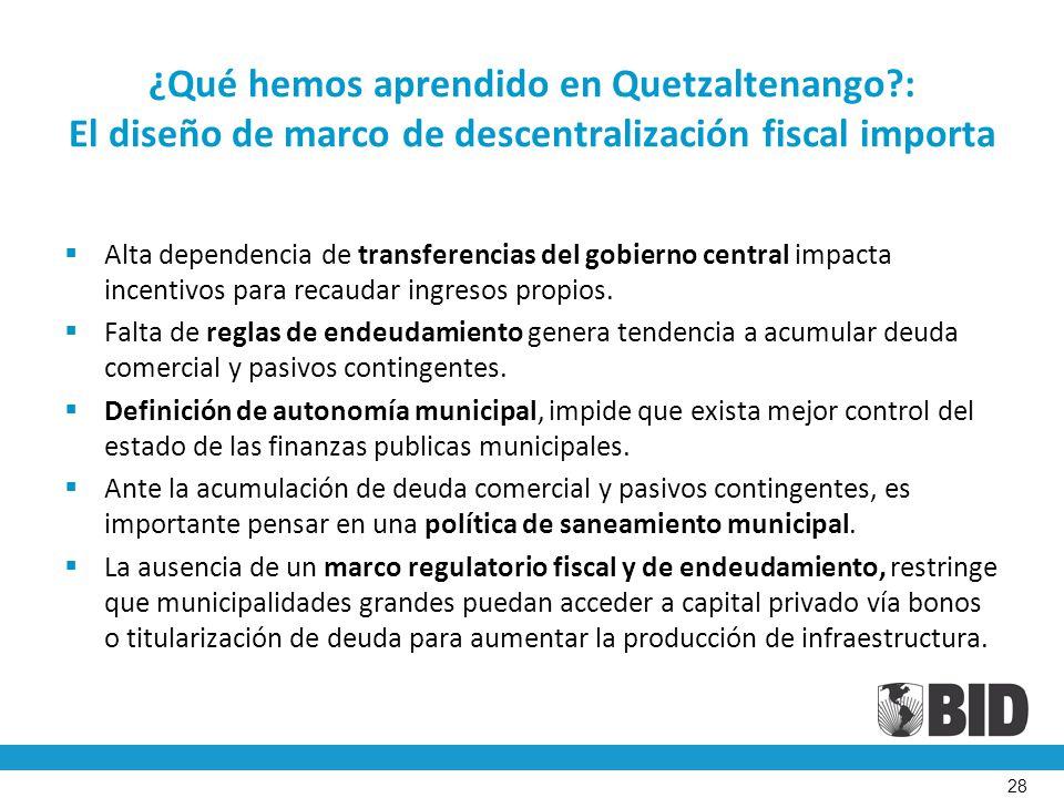 ¿Qué hemos aprendido en Quetzaltenango : El diseño de marco de descentralización fiscal importa Alta dependencia de transferencias del gobierno central impacta incentivos para recaudar ingresos propios.