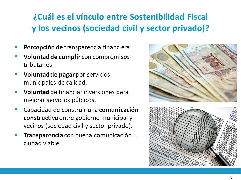 ¿Cuál es el vínculo entre Sostenibilidad Fiscal y los vecinos (sociedad civil y sector privado).