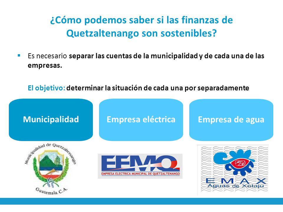 ¿Cómo podemos saber si las finanzas de Quetzaltenango son sostenibles.