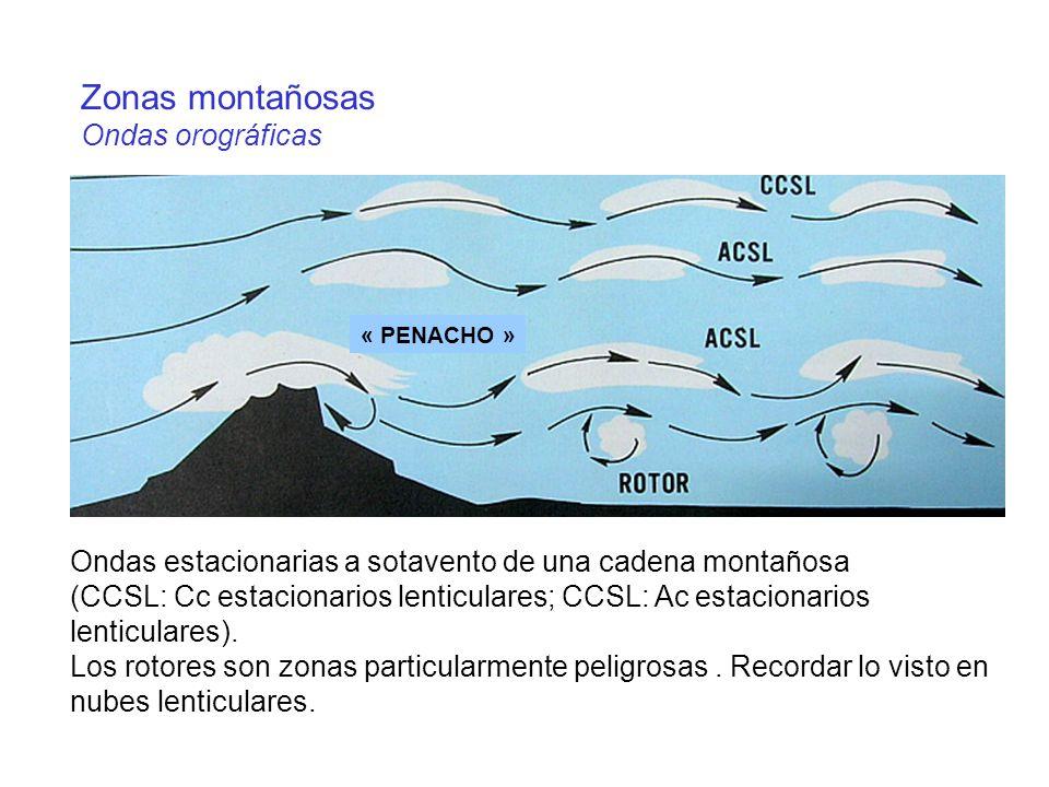 Zonas montañosas Ondas orográficas « PENACHO » Ondas estacionarias a sotavento de una cadena montañosa (CCSL: Cc estacionarios lenticulares; CCSL: Ac