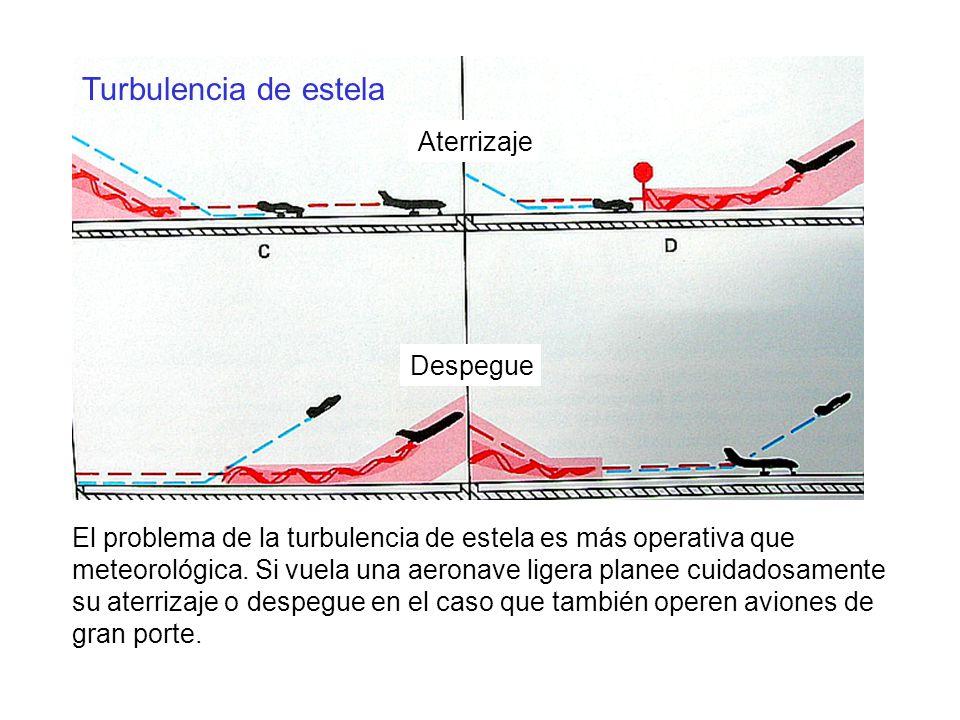 Turbulencia de estela El problema de la turbulencia de estela es más operativa que meteorológica. Si vuela una aeronave ligera planee cuidadosamente s