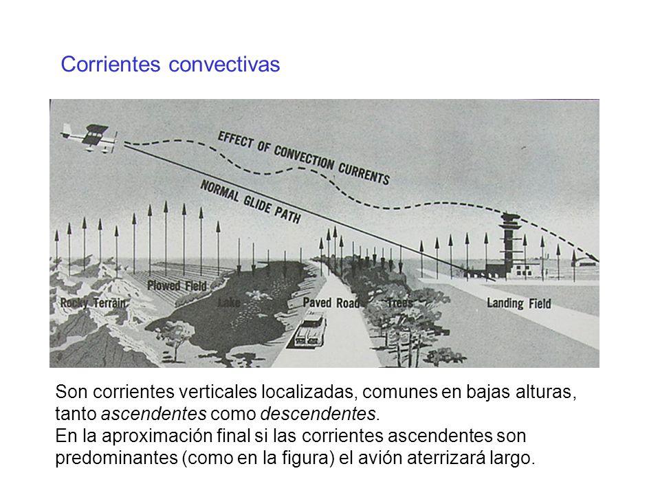 Corrientes convectivas Son corrientes verticales localizadas, comunes en bajas alturas, tanto ascendentes como descendentes. En la aproximación final