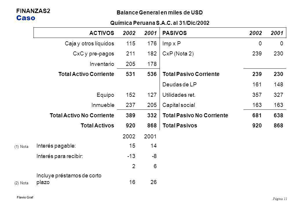Página 11 Flavio Graf FINANZAS2 Caso Balance General en miles de USD Química Peruana S.A.C.