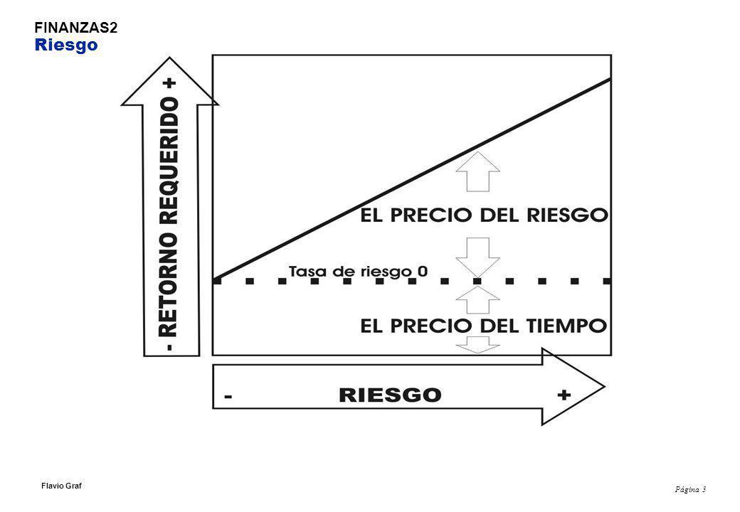 Página 3 Flavio Graf FINANZAS2 Riesgo