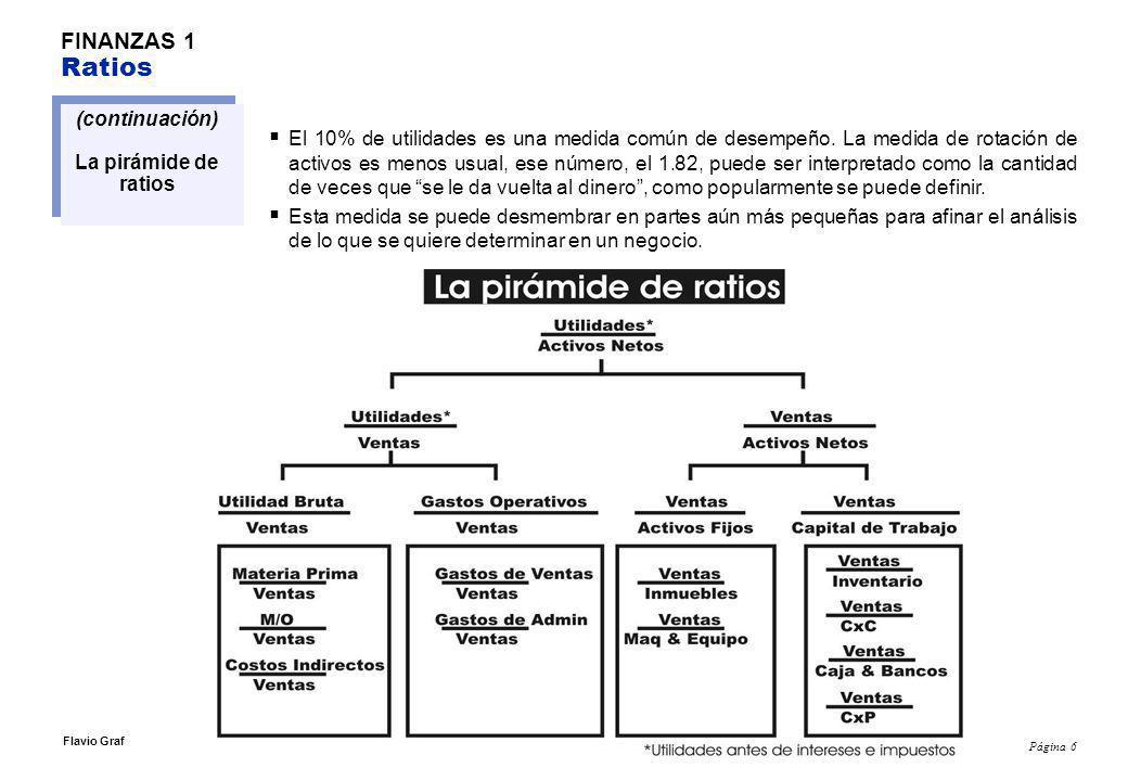 Página 7 Flavio Graf FINANZAS2 Ratios