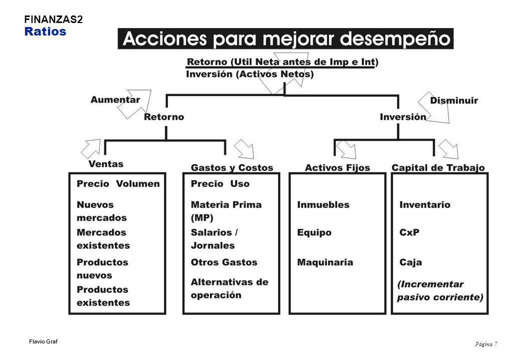 Página 8 Flavio Graf FINANZAS2 Desempeño Otros ratios de desempeño Rotación de CxC: Ventas / CxC Tasa de Impuestos: Impuestos / Utilidad antes de Impuestos Rotación de inventarios: Costo de ventas / Inventario