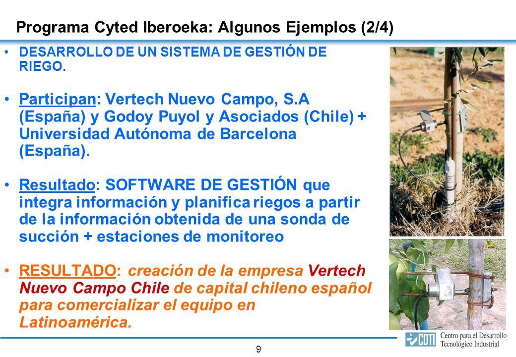 9 Programa Cyted Iberoeka: Algunos Ejemplos (2/4) DESARROLLO DE UN SISTEMA DE GESTIÓN DE RIEGO. Participan: Vertech Nuevo Campo, S.A (España) y Godoy