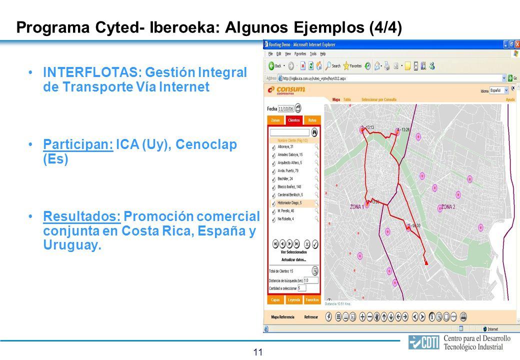 11 Programa Cyted- Iberoeka: Algunos Ejemplos (4/4) INTERFLOTAS: Gestión Integral de Transporte Vía Internet Participan: ICA (Uy), Cenoclap (Es) Resultados: Promoción comercial conjunta en Costa Rica, España y Uruguay.
