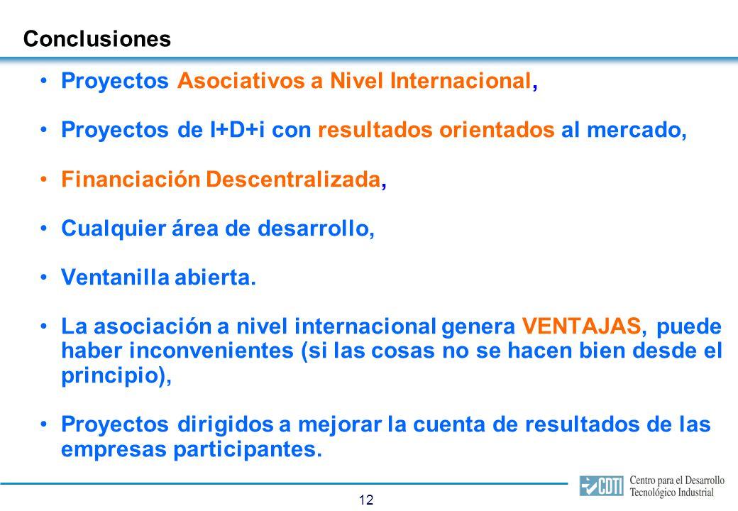 12 Conclusiones Proyectos Asociativos a Nivel Internacional, Proyectos de I+D+i con resultados orientados al mercado, Financiación Descentralizada, Cualquier área de desarrollo, Ventanilla abierta.