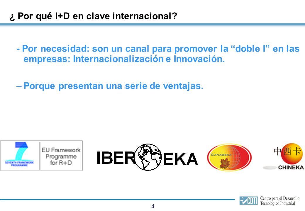 4 ¿ Por qué I+D en clave internacional? - Por necesidad: son un canal para promover la doble I en las empresas: Internacionalización e Innovación. –Po