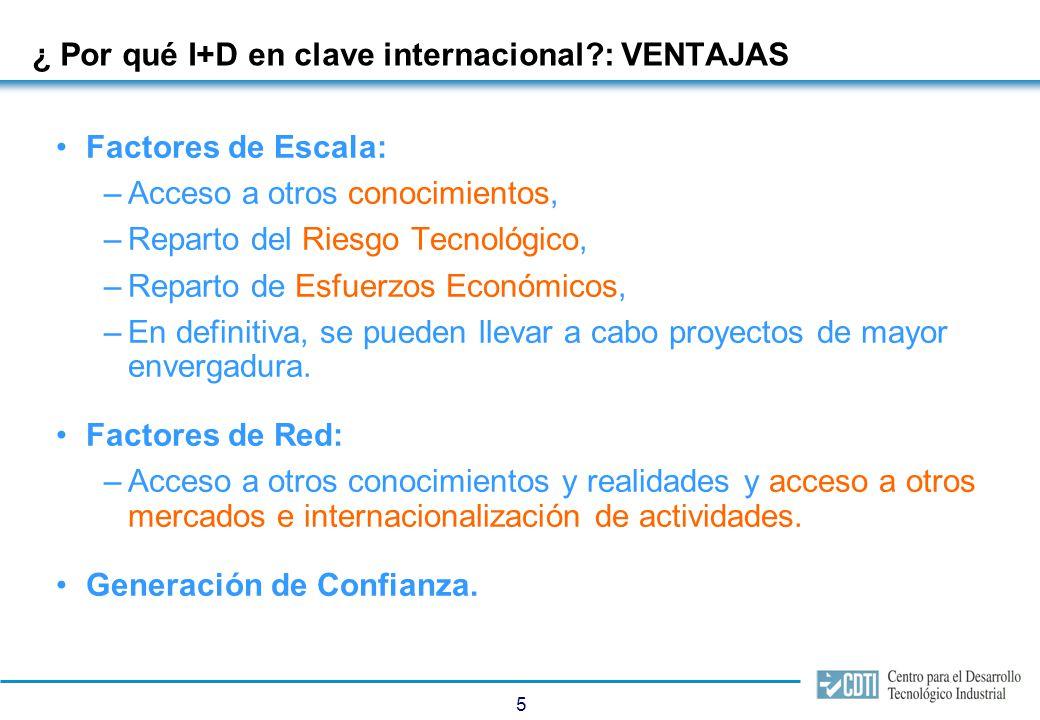 5 ¿ Por qué I+D en clave internacional?: VENTAJAS Factores de Escala: –Acceso a otros conocimientos, –Reparto del Riesgo Tecnológico, –Reparto de Esfu