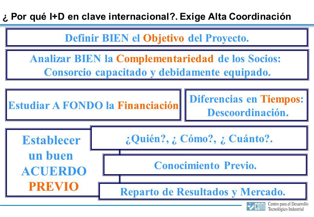 Definir BIEN el Objetivo del Proyecto. Analizar BIEN la Complementariedad de los Socios: Consorcio capacitado y debidamente equipado. Estudiar A FONDO