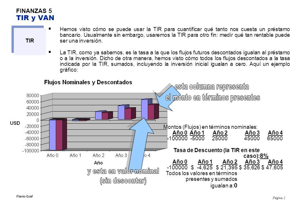 Página 2 Flavio Graf FINANZAS 5 TIR y VAN TIR Hemos visto cómo se puede usar la TIR para cuantificar qué tanto nos cuesta un préstamo bancario.
