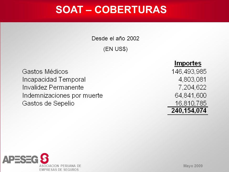 Mayo 2009 ASOCIACION PERUANA DE EMPRESAS DE SEGUROS SOAT – COBERTURAS Desde el año 2002 (EN US$)