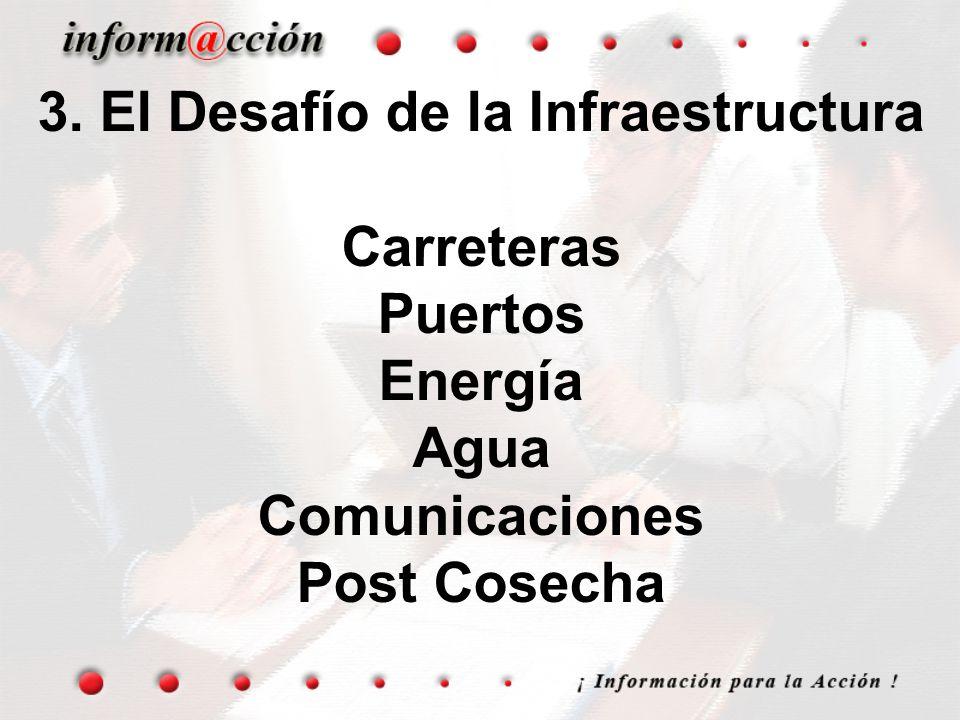 3. El Desafío de la Infraestructura Carreteras Puertos Energía Agua Comunicaciones Post Cosecha