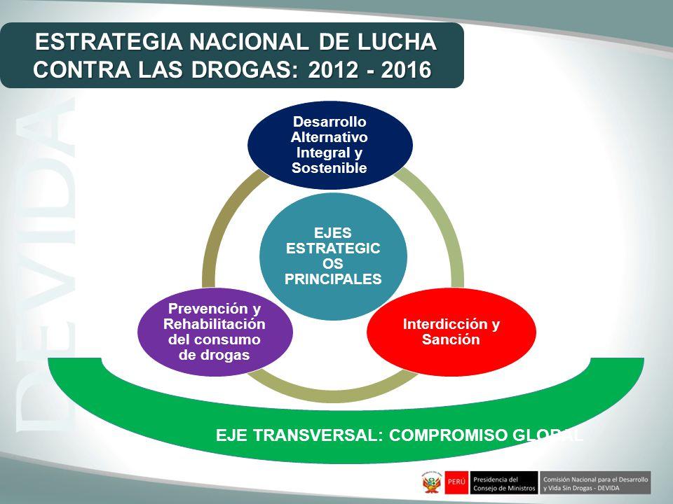 ESTRATEGIA NACIONAL DE LUCHA CONTRA LAS DROGAS: 2012 - 2016 ESTRATEGIA NACIONAL DE LUCHA CONTRA LAS DROGAS: 2012 - 2016 EJES ESTRATEGIC OS PRINCIPALES Desarrollo Alternativo Integral y Sostenible Interdicción y Sanción Prevención y Rehabilitación del consumo de drogas EJE TRANSVERSAL: COMPROMISO GLOBAL