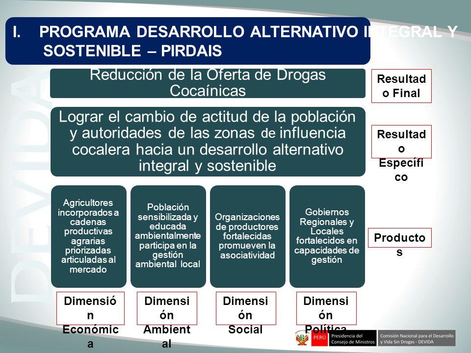 I.PROGRAMA DESARROLLO ALTERNATIVO INTEGRAL Y SOSTENIBLE – PIRDAIS Reducción de la Oferta de Drogas Cocaínicas Lograr el cambio de actitud de la poblac