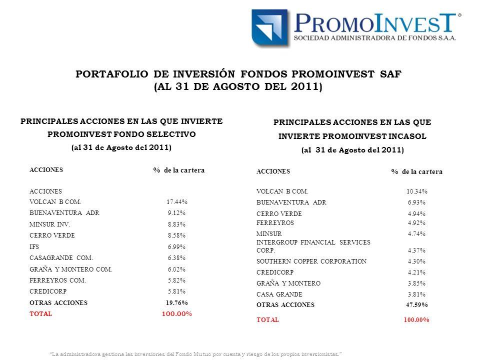 PRINCIPALES ACCIONES EN LAS QUE INVIERTE PROMOINVEST INCASOL (al 31 de Agosto del 2011) ACCIONES % de la cartera VOLCAN B COM.10.34% BUENAVENTURA ADR6.93% CERRO VERDE4.94% FERREYROS4.92% MINSUR4.74% INTERGROUP FINANCIAL SERVICES CORP.4.37% SOUTHERN COPPER CORPORATION4.30% CREDICORP4.21% GRAÑA Y MONTERO3.85% CASA GRANDE3.81% OTRAS ACCIONES47.59% TOTAL100.00% PRINCIPALES ACCIONES EN LAS QUE INVIERTE PROMOINVEST FONDO SELECTIVO (al 31 de Agosto del 2011) ACCIONES % de la cartera ACCIONES VOLCAN B COM.17.44% BUENAVENTURA ADR9.12% MINSUR INV.8.83% CERRO VERDE8.58% IFS6.99% CASAGRANDE COM.6.38% GRAÑA Y MONTERO COM.6.02% FERREYROS COM.5.82% CREDICORP5.81% OTRAS ACCIONES19.76% TOTAL100.00% PORTAFOLIO DE INVERSIÓN FONDOS PROMOINVEST SAF (AL 31 DE AGOSTO DEL 2011) La administradora gestiona las inversiones del Fondo Mutuo por cuenta y riesgo de los propios inversionistas.