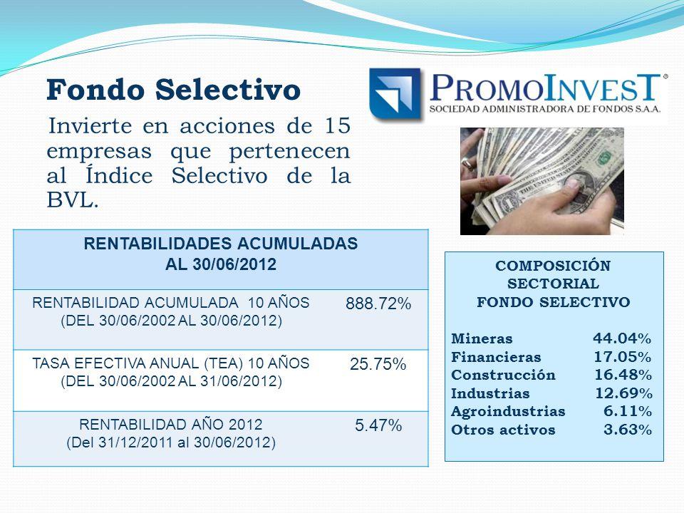 Fondo Selectivo Invierte en acciones de 15 empresas que pertenecen al Índice Selectivo de la BVL.