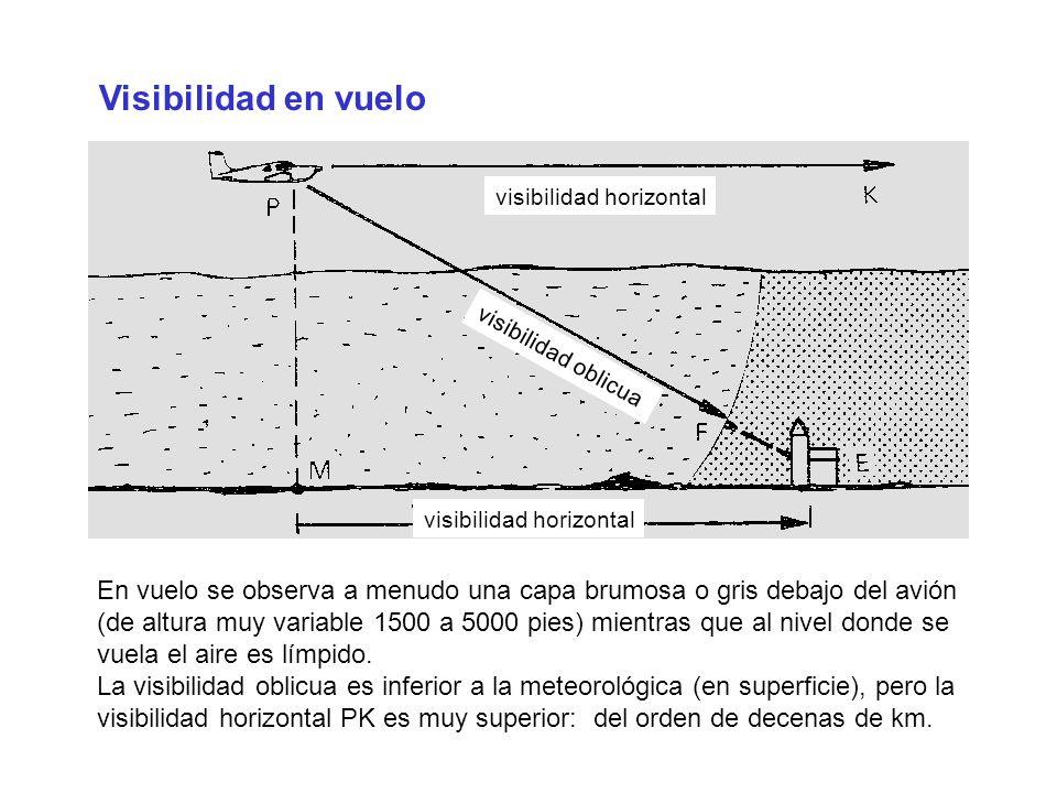 Visibilidad en vuelo visibilidad horizontal visibilidad oblicua En vuelo se observa a menudo una capa brumosa o gris debajo del avión (de altura muy v