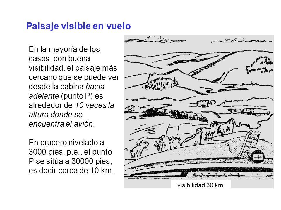 Paisaje visible en vuelo En la mayoría de los casos, con buena visibilidad, el paisaje más cercano que se puede ver desde la cabina hacia adelante (pu