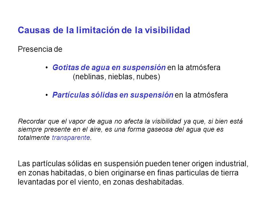 Causas de la limitación de la visibilidad Presencia de Gotitas de agua en suspensión en la atmósfera (neblinas, nieblas, nubes) Partículas sólidas en