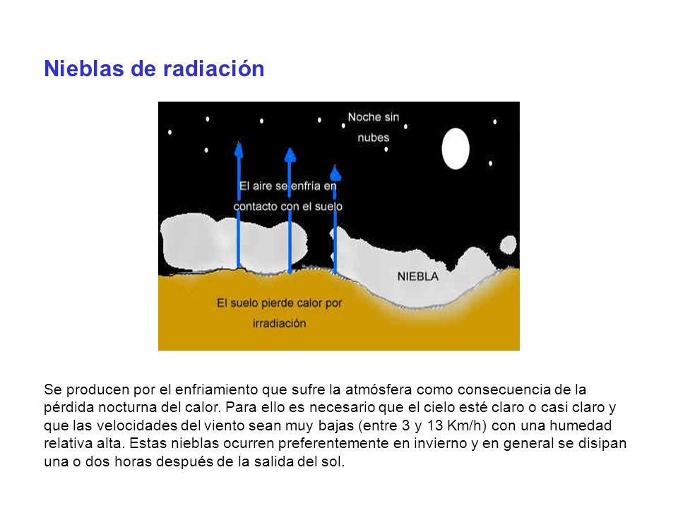 Nieblas de radiación Se producen por el enfriamiento que sufre la atmósfera como consecuencia de la pérdida nocturna del calor. Para ello es necesario