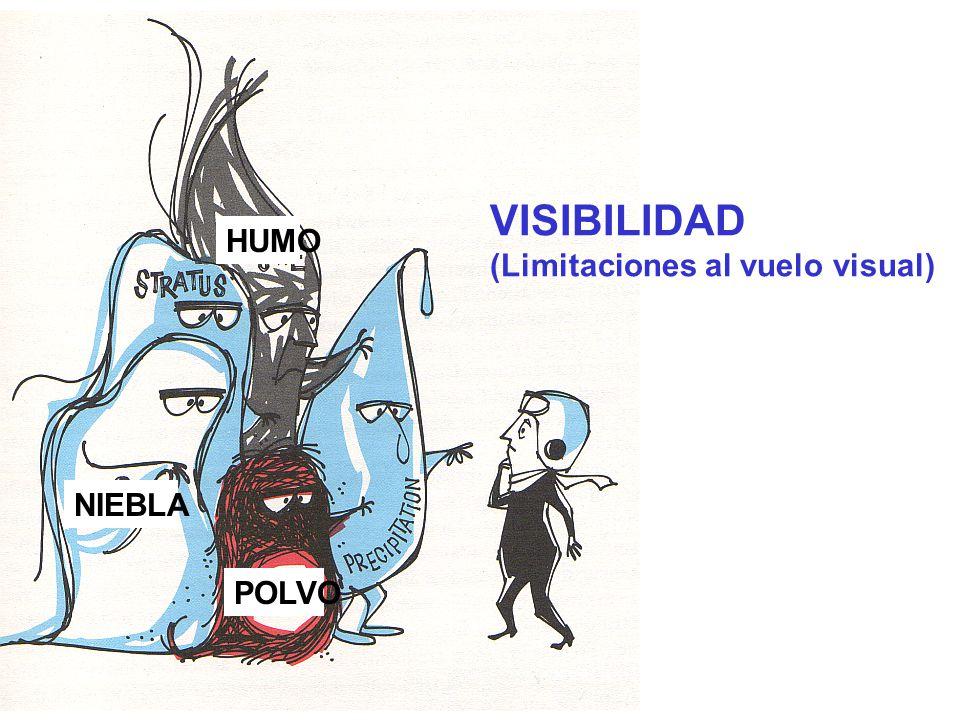 VISIBILIDAD (Limitaciones al vuelo visual) NIEBLA POLVO HUMO