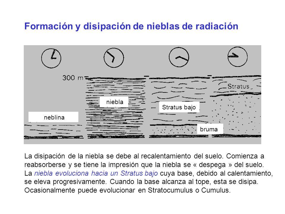 Formación y disipación de nieblas de radiación La disipación de la niebla se debe al recalentamiento del suelo. Comienza a reabsorberse y se tiene la