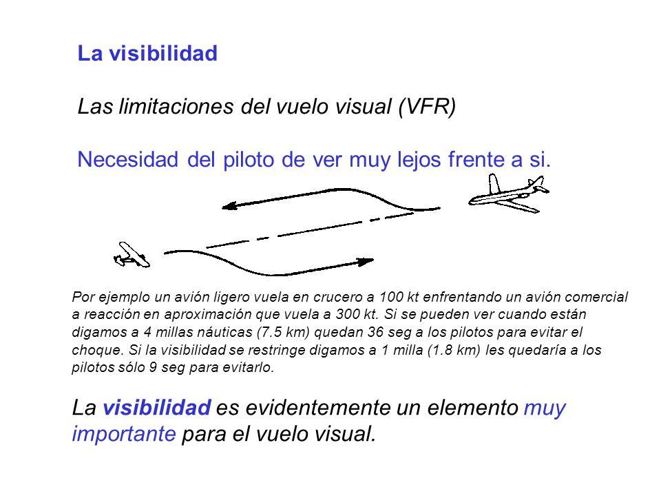 La visibilidad Las limitaciones del vuelo visual (VFR) Necesidad del piloto de ver muy lejos frente a si. Por ejemplo un avión ligero vuela en crucero