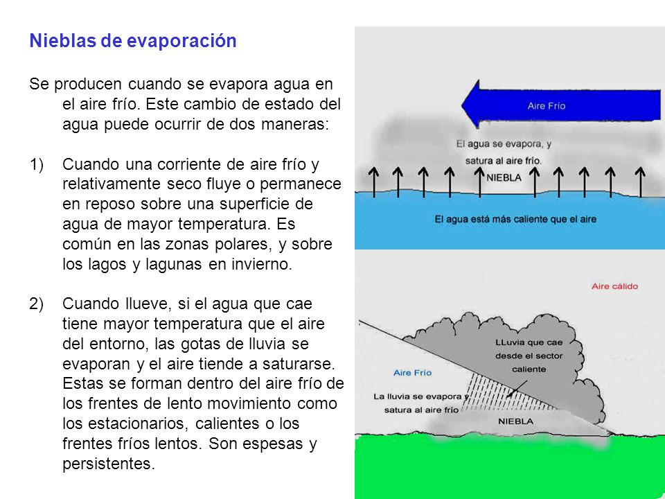 Nieblas de evaporación Se producen cuando se evapora agua en el aire frío. Este cambio de estado del agua puede ocurrir de dos maneras: 1)Cuando una c