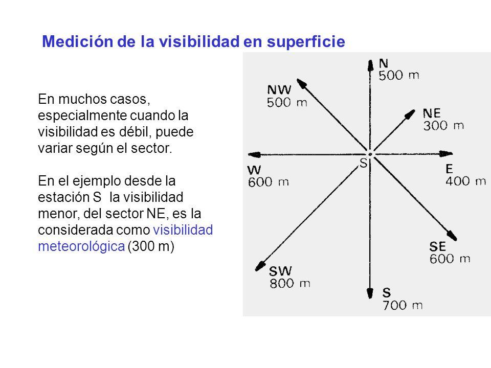 Medición de la visibilidad en superficie En muchos casos, especialmente cuando la visibilidad es débil, puede variar según el sector. En el ejemplo de