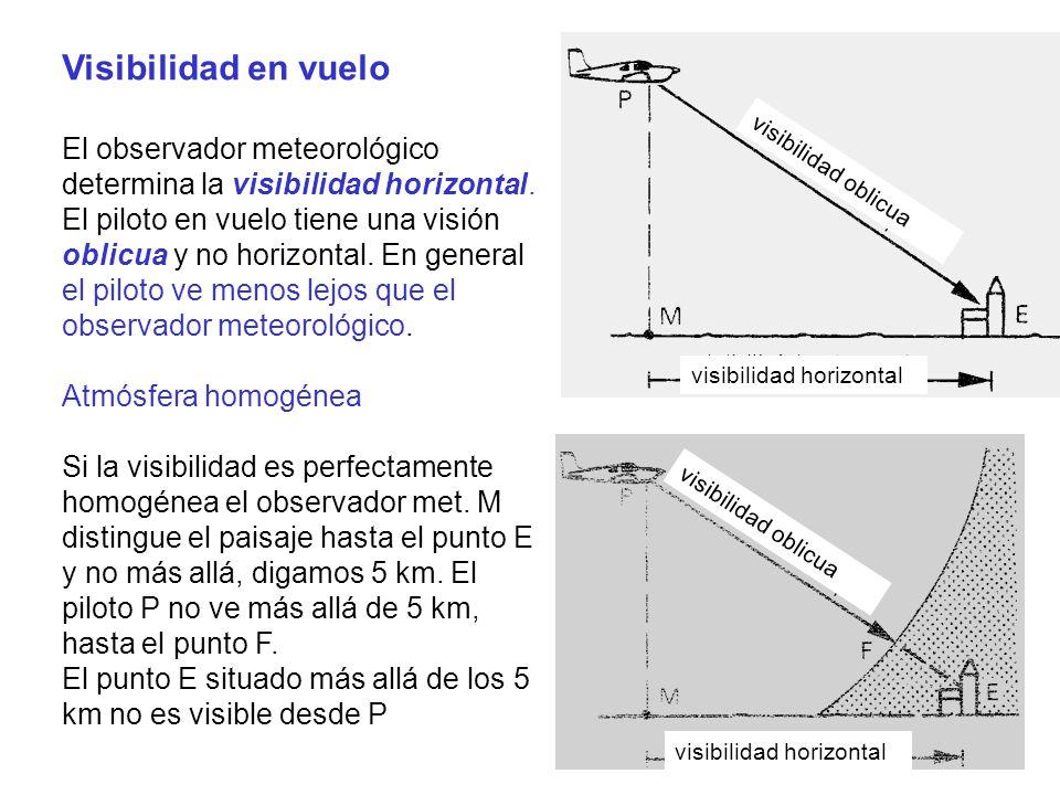 Visibilidad frente al sol En vuelo, frente al sol, la visibilidad oblicua es siempre netamente inferior a la visibilidad meteorológica (PH=PI<<ME) Con el sol en la espalda es algo inferior a la visibilidad meteorológica.
