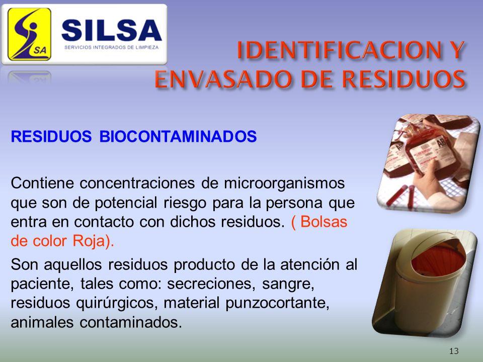 RESIDUOS BIOCONTAMINADOS Contiene concentraciones de microorganismos que son de potencial riesgo para la persona que entra en contacto con dichos residuos.