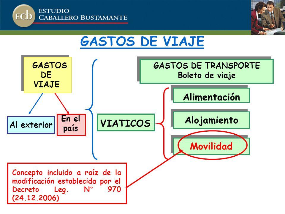 Gastos de viaje al exterior: Aplicación Práctica b) Determinación del importe máximo aceptable por viáticos incurridos en el exterior.