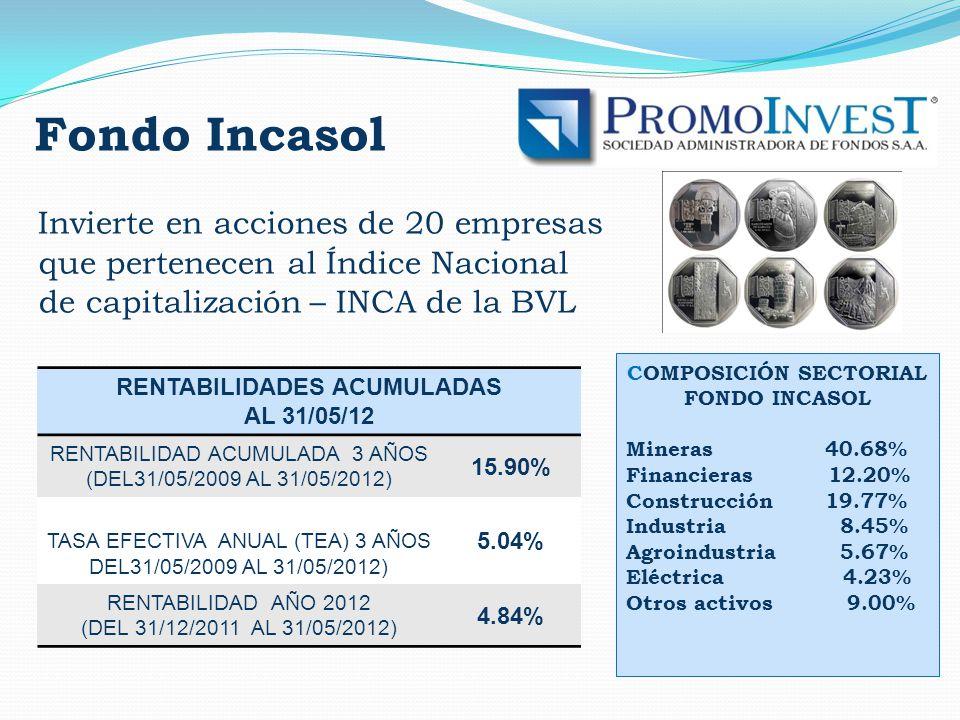 Fondo Incasol Invierte en acciones de 20 empresas que pertenecen al Índice Nacional de capitalización – INCA de la BVL COMPOSICIÓN SECTORIAL FONDO INC