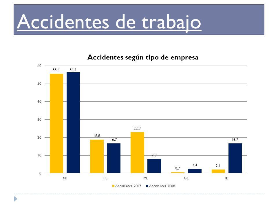 DIA MUNDIAL DE LA SALUD Y SEGURIDAD EN EL TRABAJO 2009 Salud y vida en el trabajo: un derecho humano fundamental